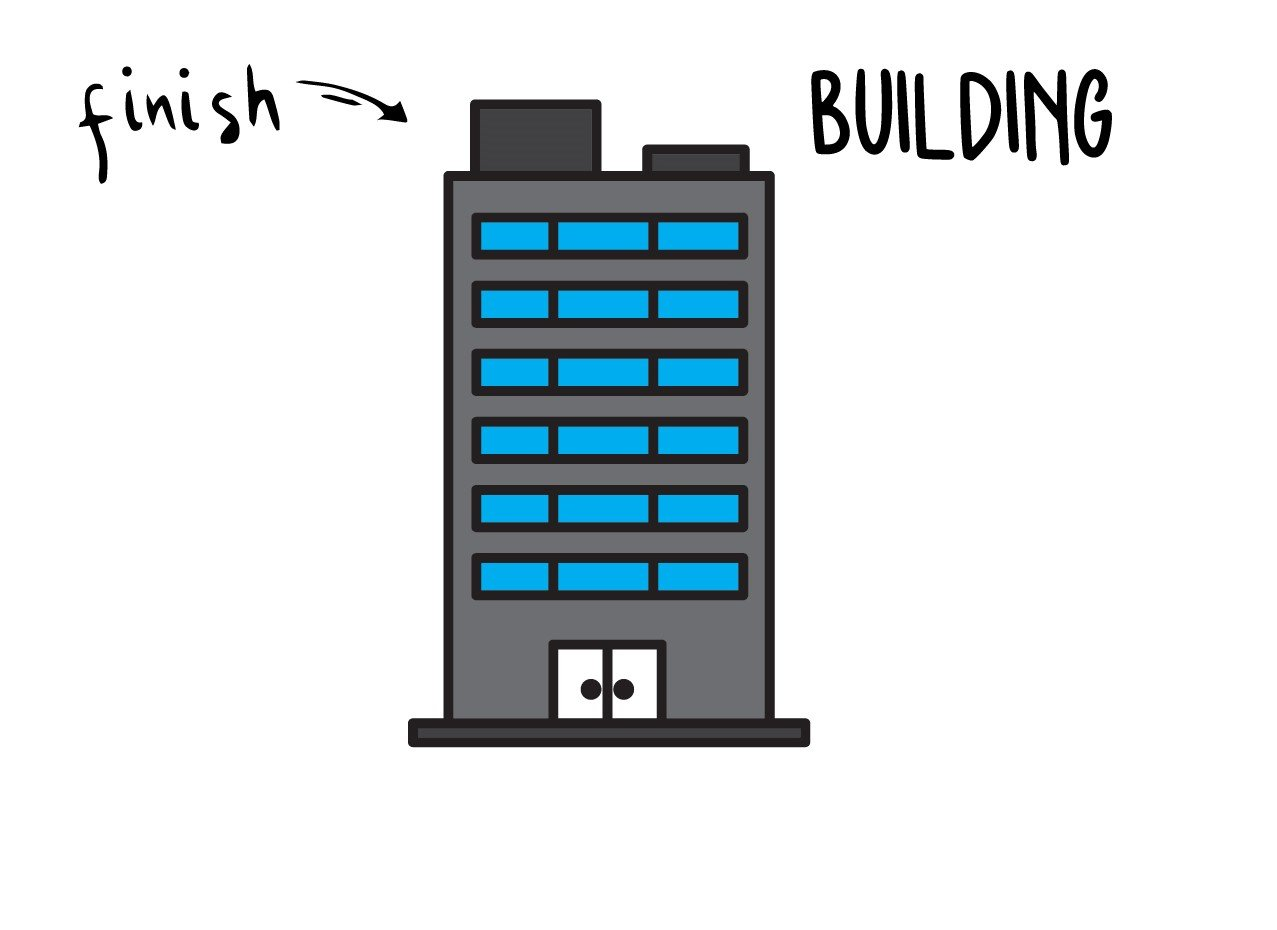 How To Draw a City Building – Easy Art Tutorial for Kids