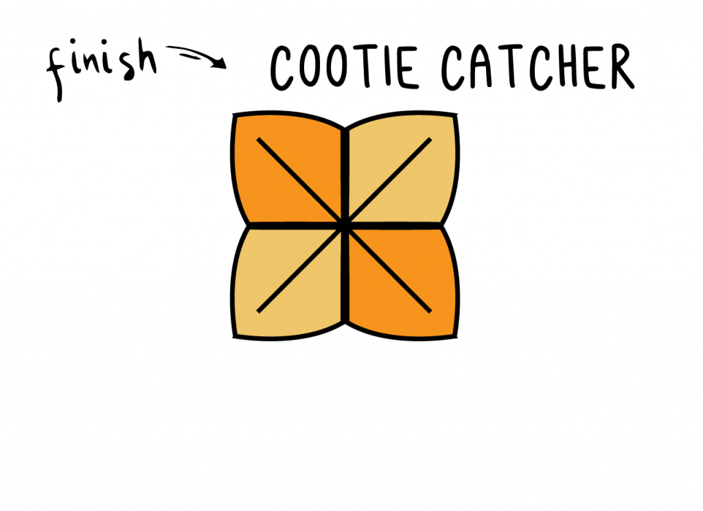 How To Draw EASY Cootie Catcher Arts tutorial step by step for kids
