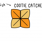How To Draw a Paper Cootie Catcher