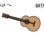 Learn How To Draw a Guitar - Easy Step By Step Guide