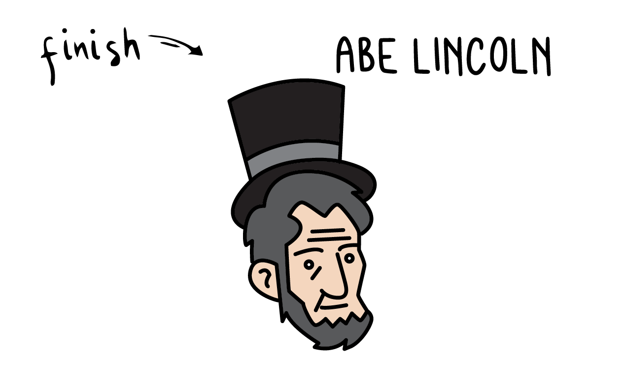 Learn To Draw American President Abe Lincoln Step by Step for Kids