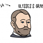 How To Draw 18th American President ULYSSES GRANT for Kids