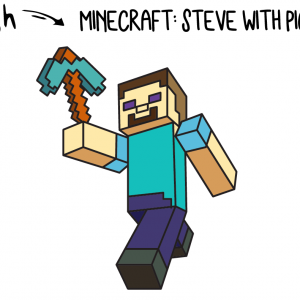 How To Draw Minecraft STEVE WIT PICK AXE CHARACTER Step by Step Art for Kids Tutorial Guide Video Game FINAL