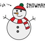 We're Drawing a Winter Snowman Today! (Amazing Tutorial for Small Kids!)