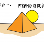 How To Draw an Ancient Egyptian Pyramid in Desert for Kids
