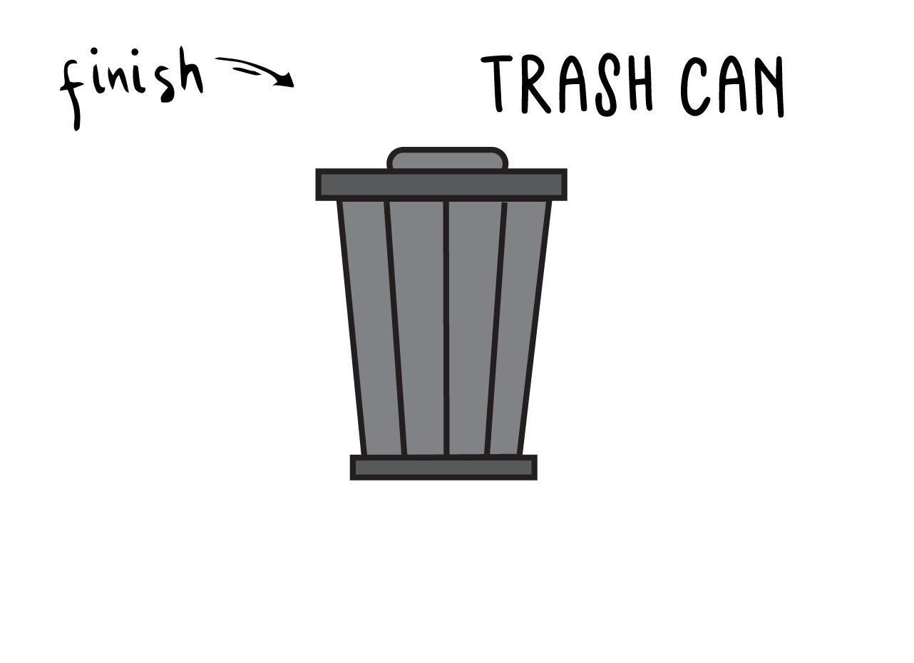How To Draw a Simple Cartoon Trash Can for Kids