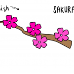 How To Draw Easy & Simple Cartoon Japanese Cherry Blossoms (Sakura)