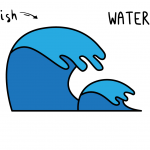 How To Draw an Ocean Surf Waves (Super Easy For Young Kids)