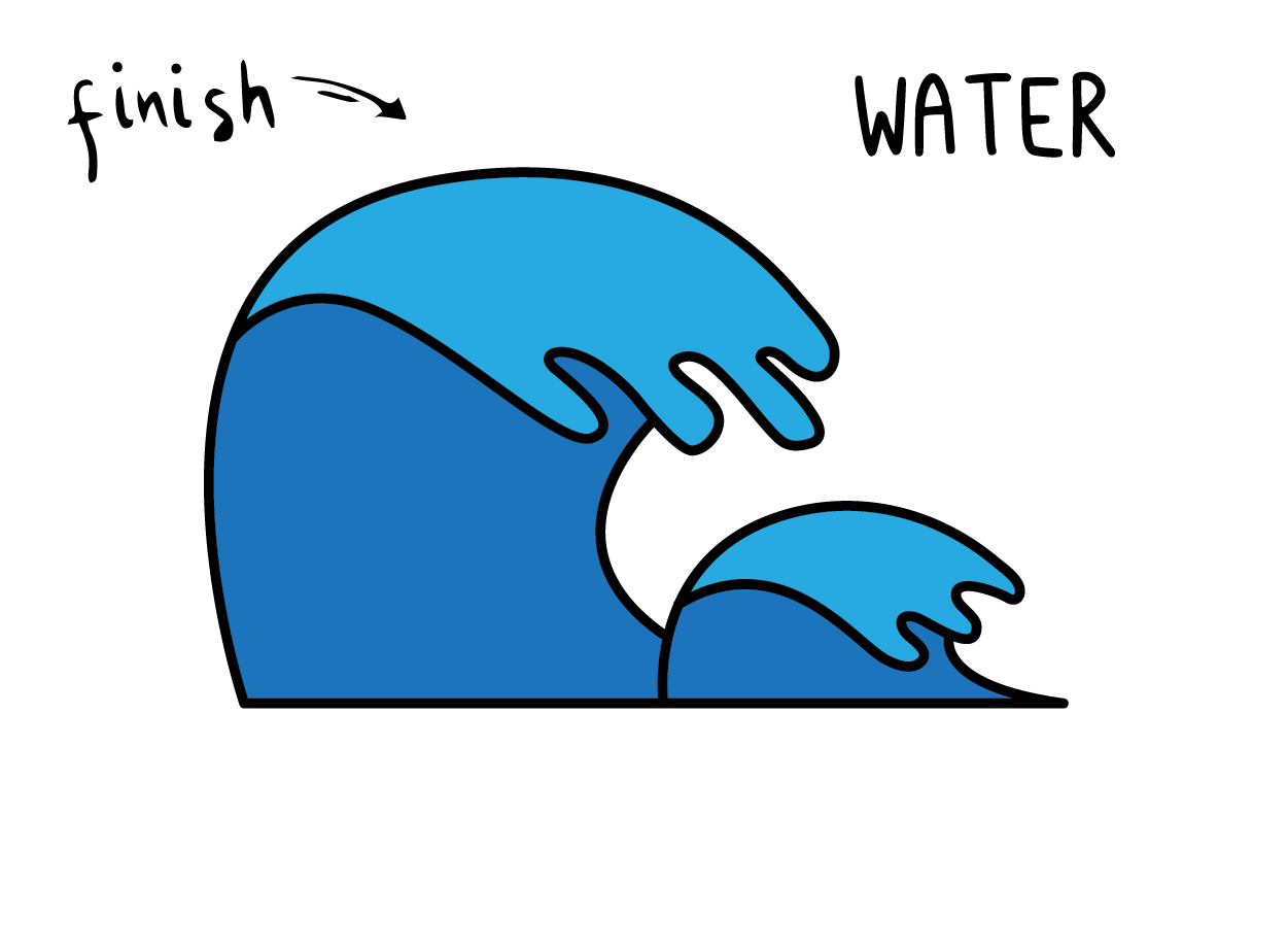 How To Draw Tutorials For Kids Ocean Waves Water Step By Step Guide Water