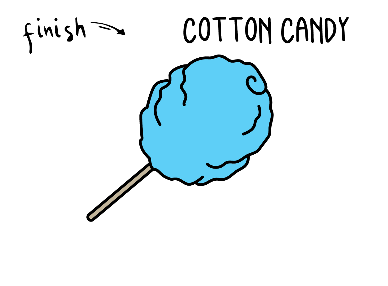 How To Draw a SUGAR COTTON CANDY CARNIVAL FOOD Step By Step Easy Simple Drawing Guide for Kids FINAL