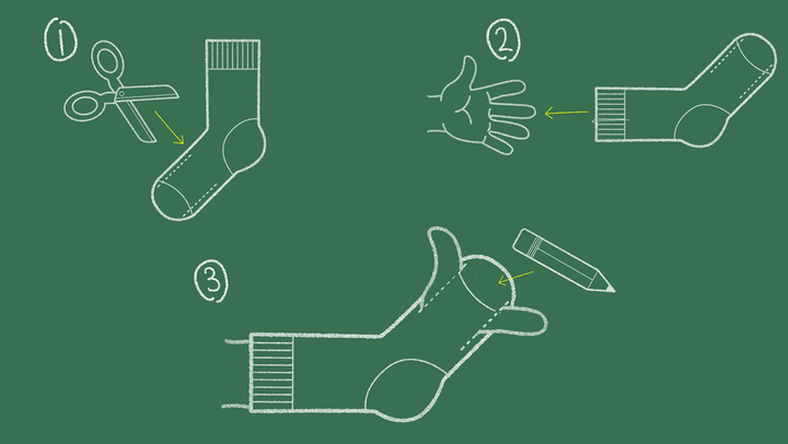 step-by-step illustration of the Sock Method
